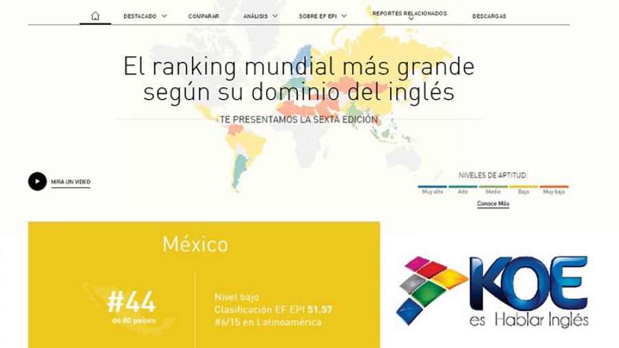 El idioma inglés en México